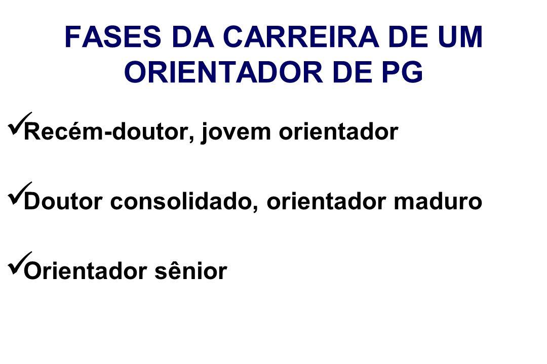FASES DA CARREIRA DE UM ORIENTADOR DE PG