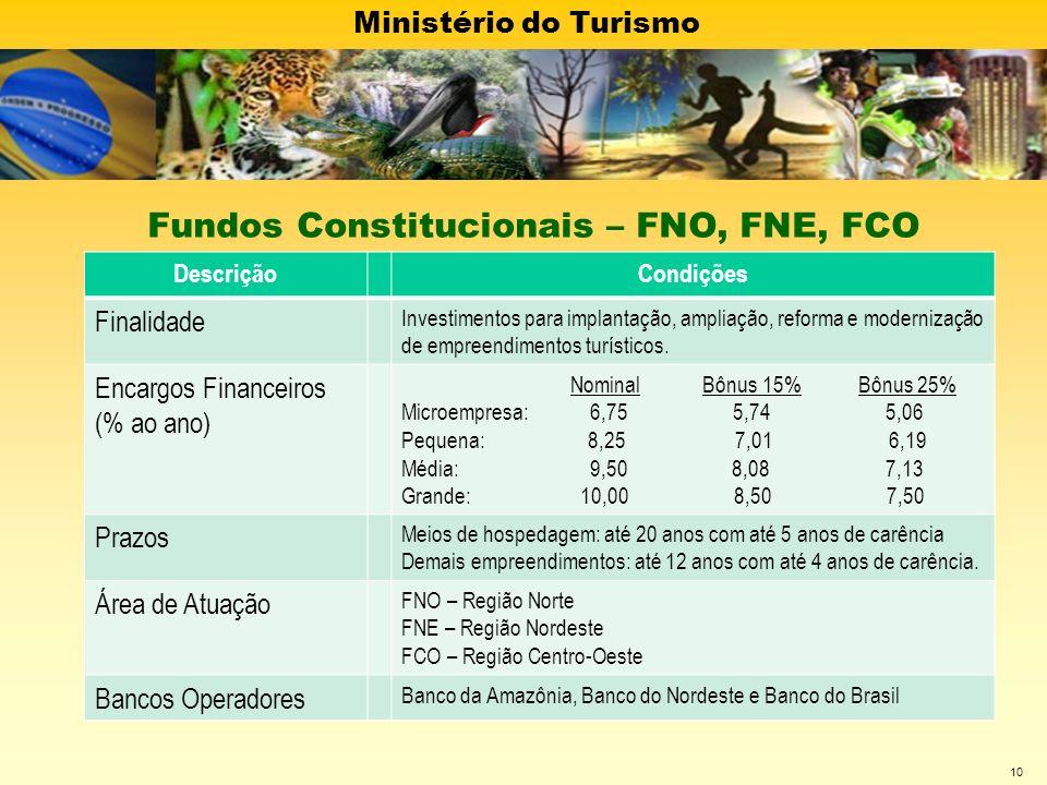 Fundos Constitucionais – FNO, FNE, FCO