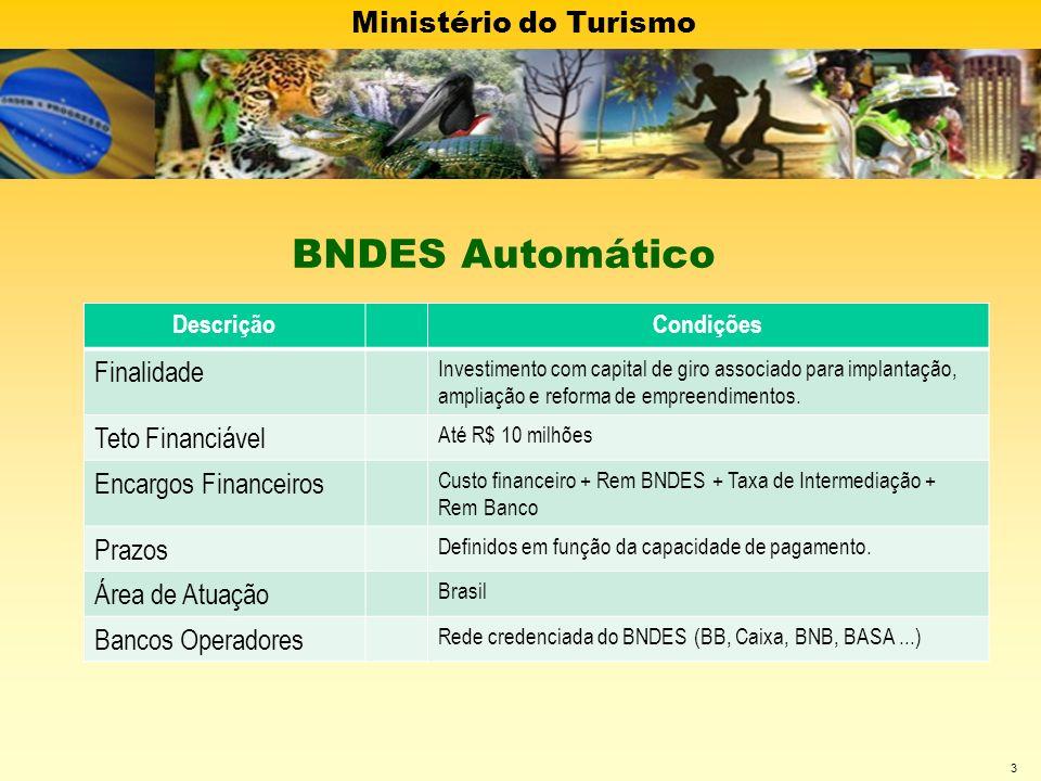 BNDES Automático Finalidade Teto Financiável Encargos Financeiros