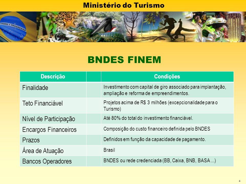 BNDES FINEM Finalidade Teto Financiável Nível de Participação