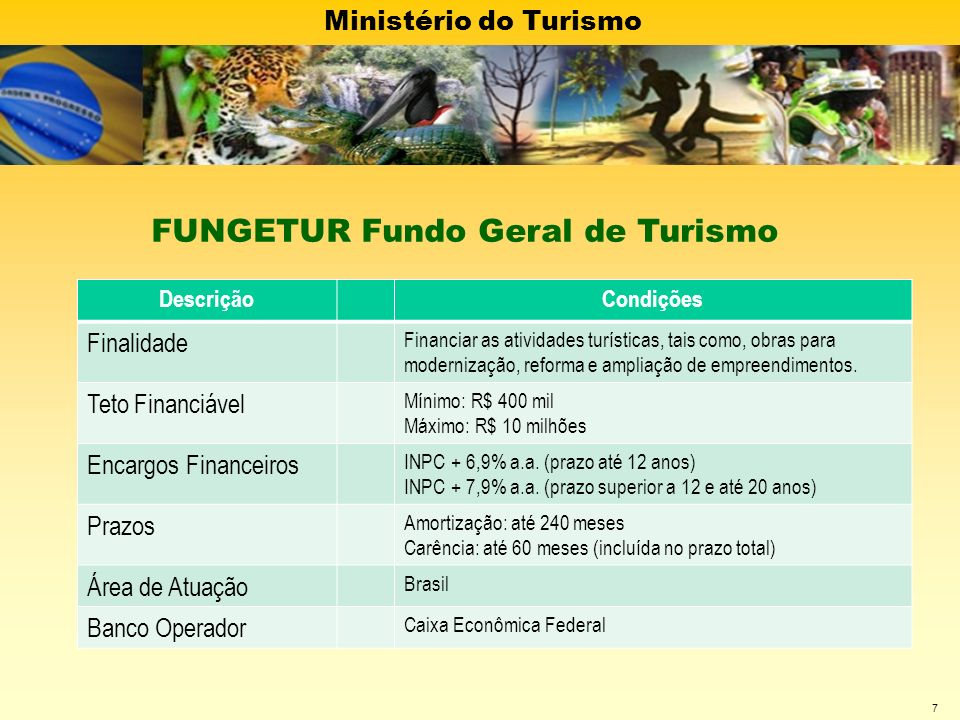 FUNGETUR Fundo Geral de Turismo