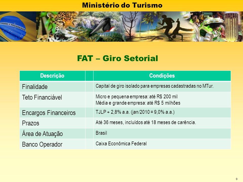 FAT – Giro Setorial Finalidade Teto Financiável Encargos Financeiros