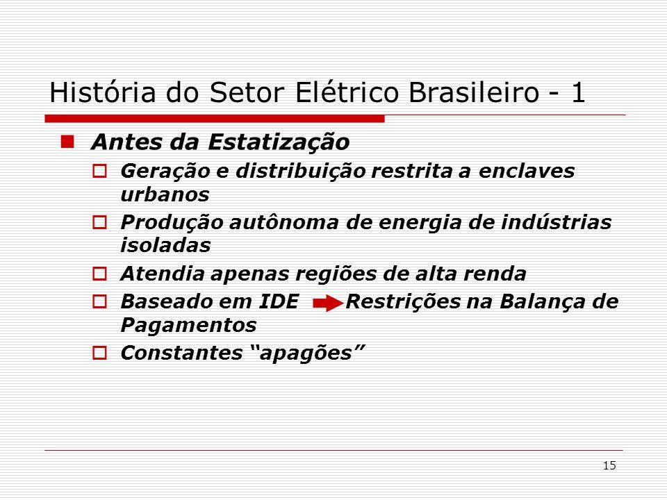 História do Setor Elétrico Brasileiro - 1