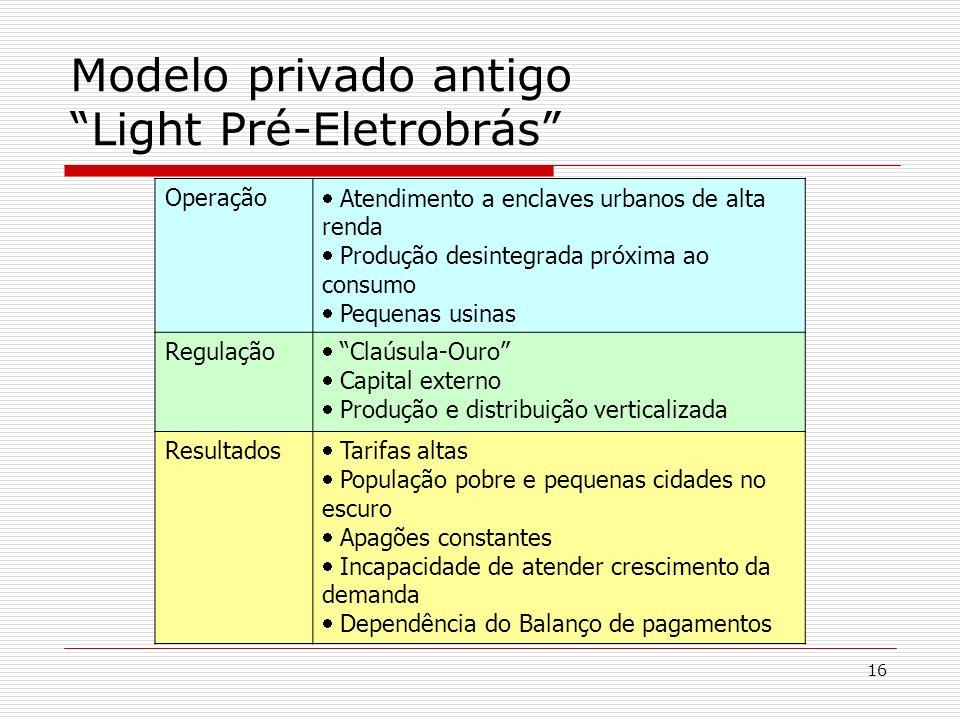 Modelo privado antigo Light Pré-Eletrobrás