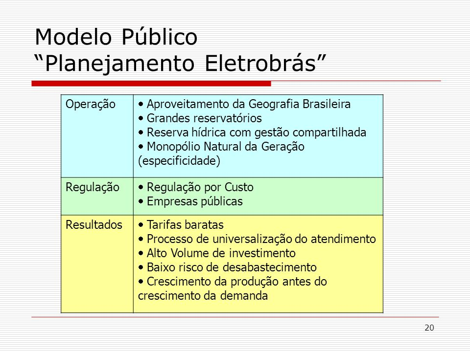 Modelo Público Planejamento Eletrobrás