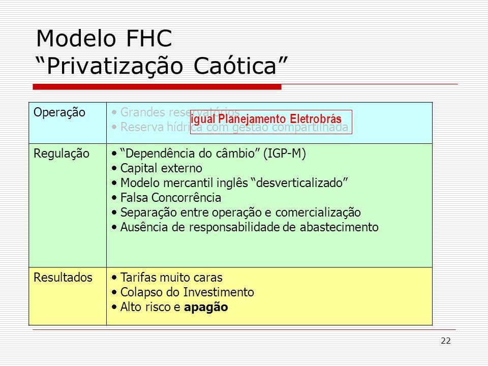 Modelo FHC Privatização Caótica