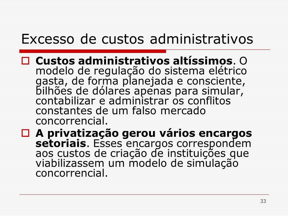 Excesso de custos administrativos