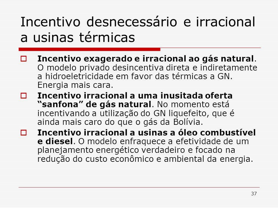 Incentivo desnecessário e irracional a usinas térmicas