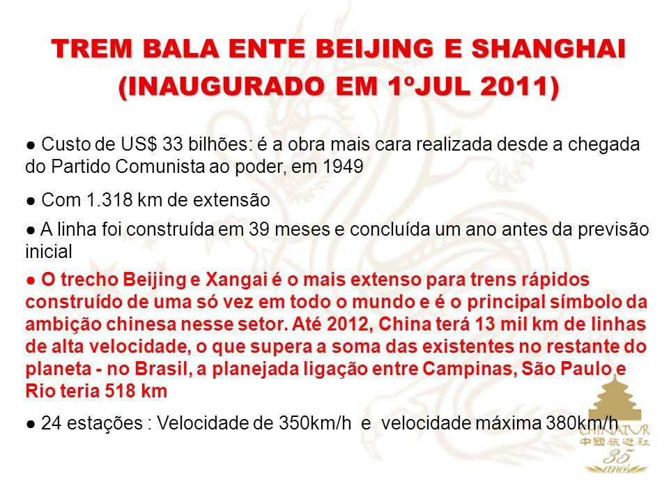 TREM BALA ENTE BEIJING E SHANGHAI