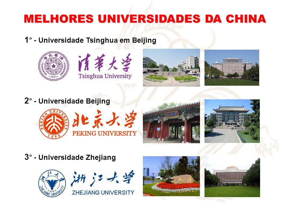 MELHORES UNIVERSIDADES DA CHINA