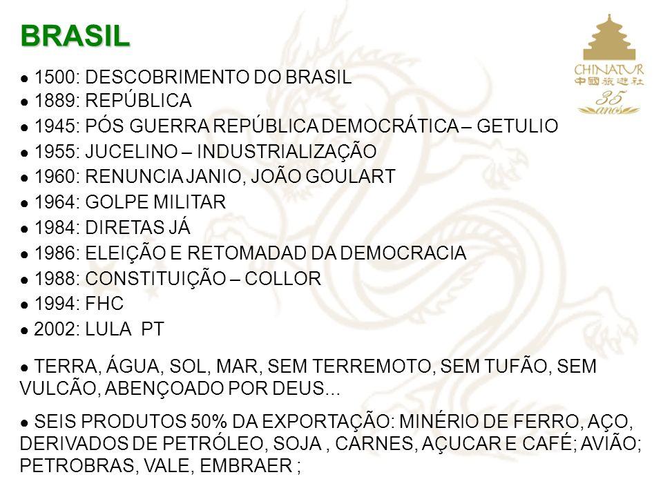 BRASIL ● 1500: DESCOBRIMENTO DO BRASIL ● 1889: REPÚBLICA