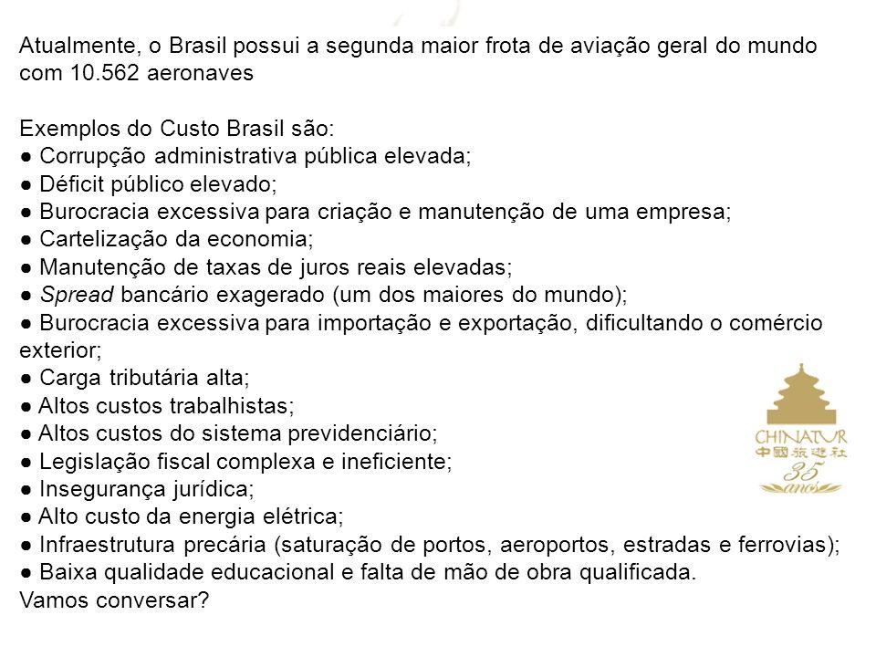 Atualmente, o Brasil possui a segunda maior frota de aviação geral do mundo com 10.562 aeronaves
