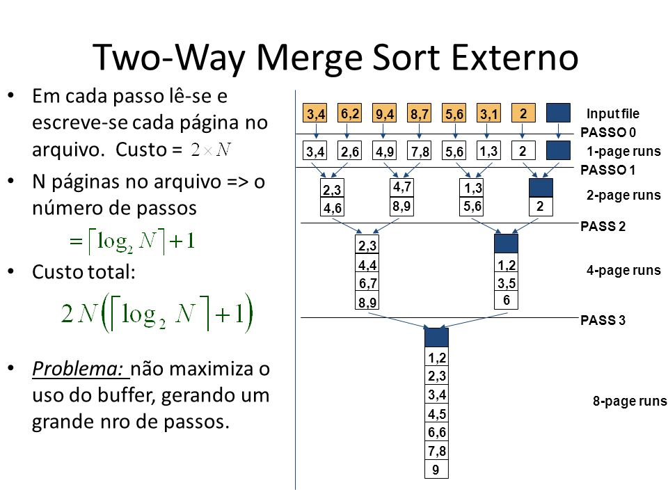 Two-Way Merge Sort Externo