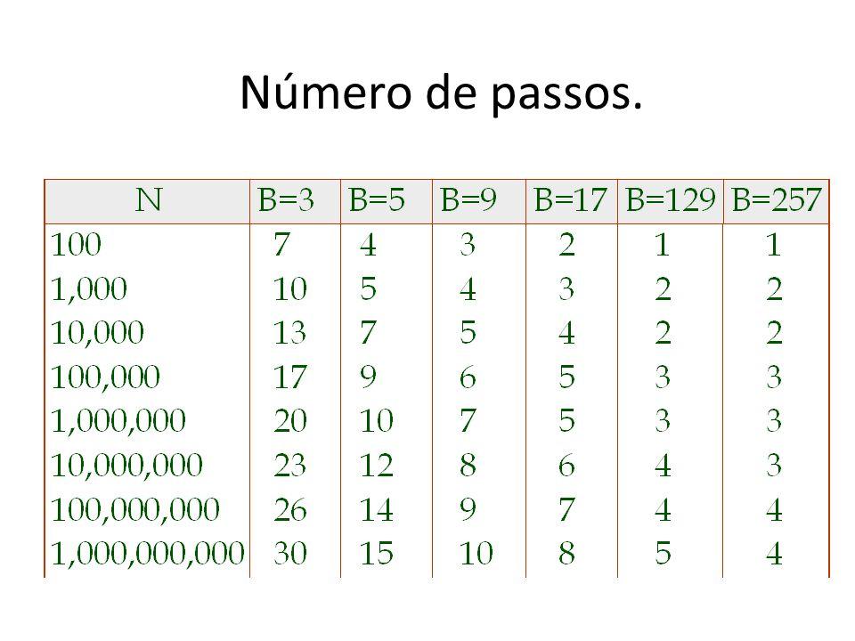 Número de passos. 9