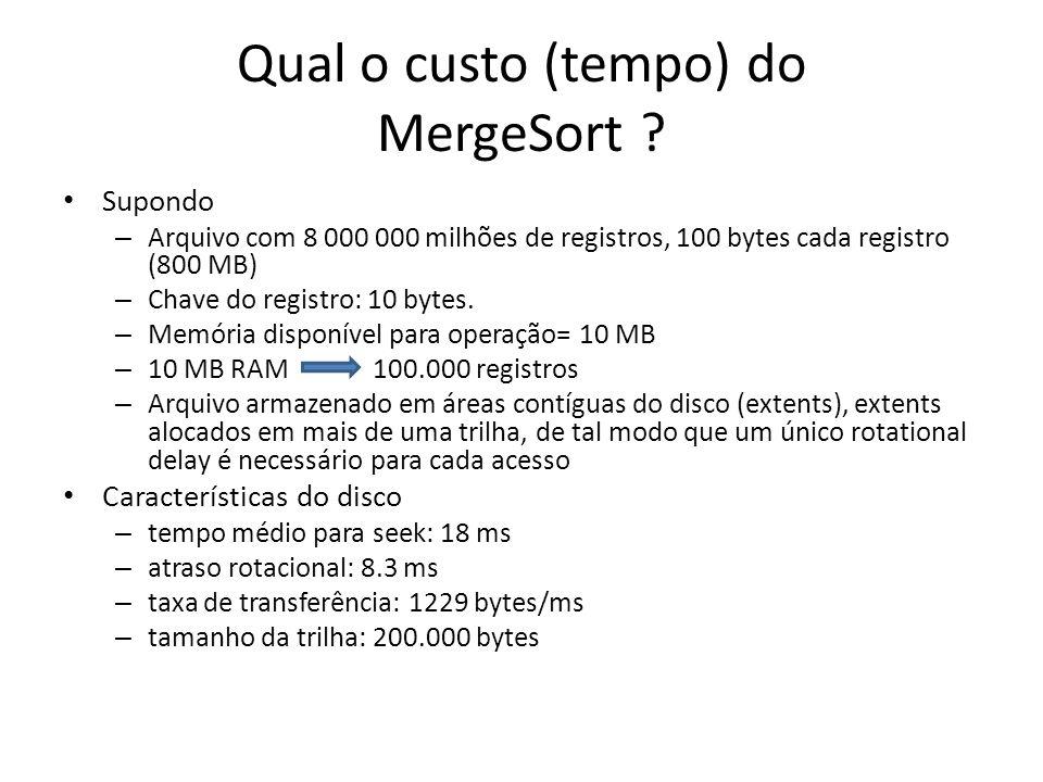 Qual o custo (tempo) do MergeSort