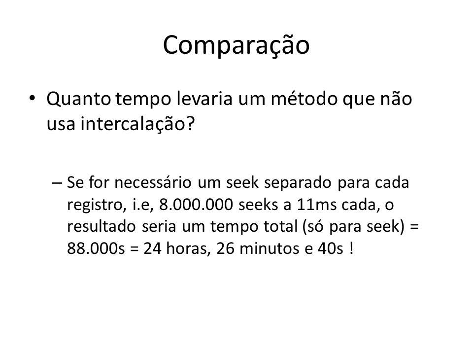 Comparação Quanto tempo levaria um método que não usa intercalação