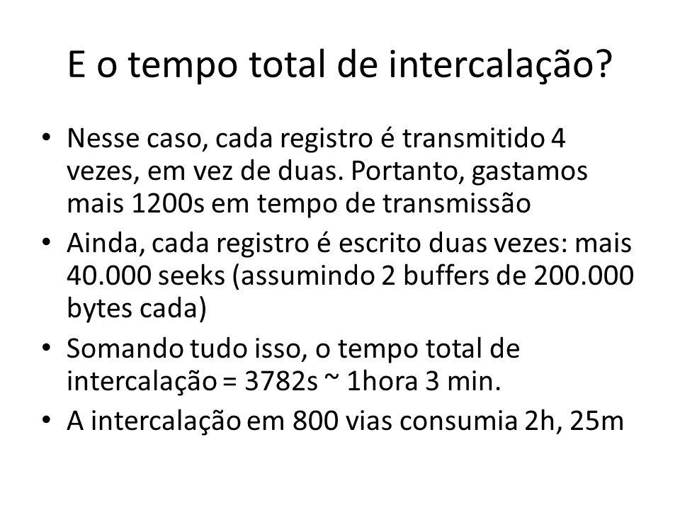 E o tempo total de intercalação