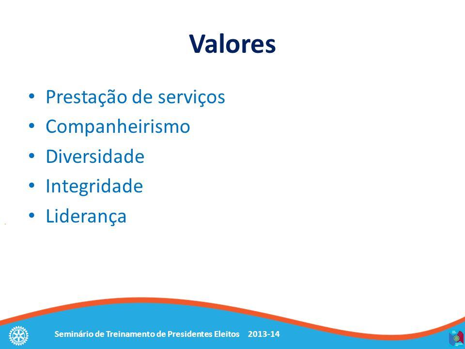 Valores Prestação de serviços Companheirismo Diversidade Integridade