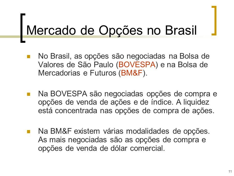 Mercado de Opções no Brasil