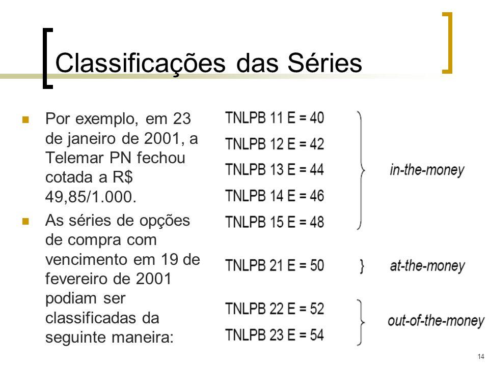 Classificações das Séries