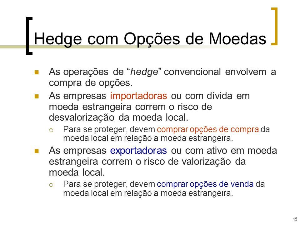 Hedge com Opções de Moedas