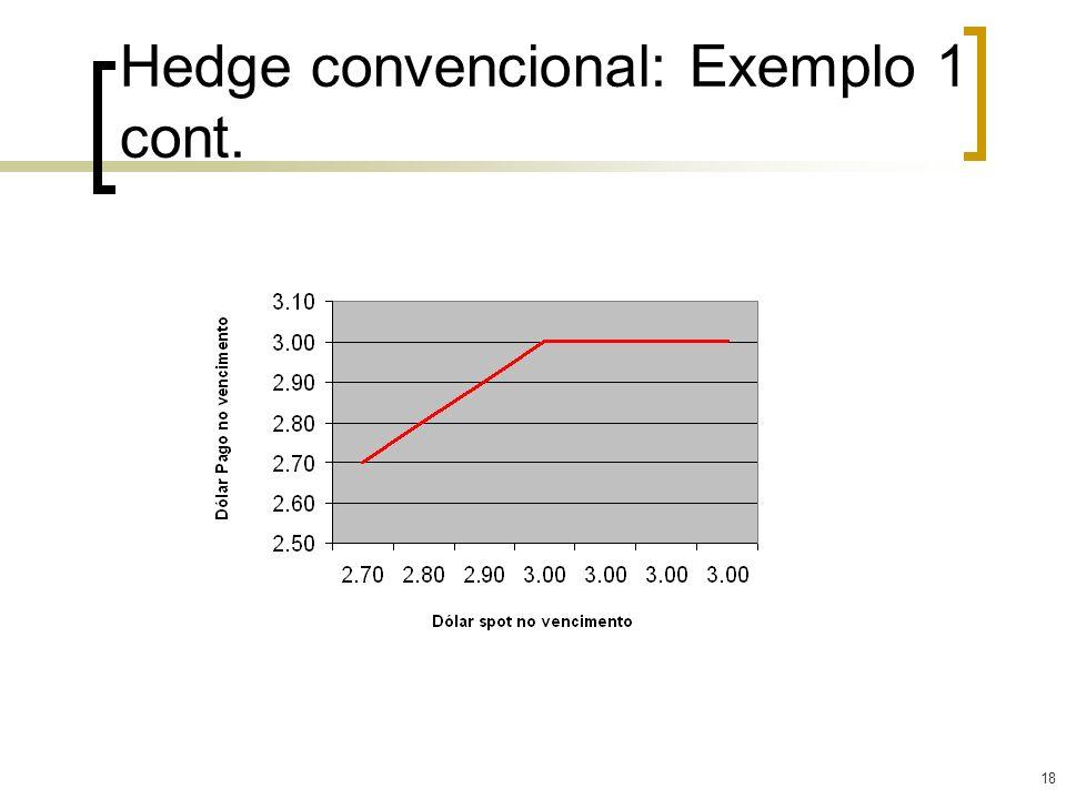 Hedge convencional: Exemplo 1 cont.