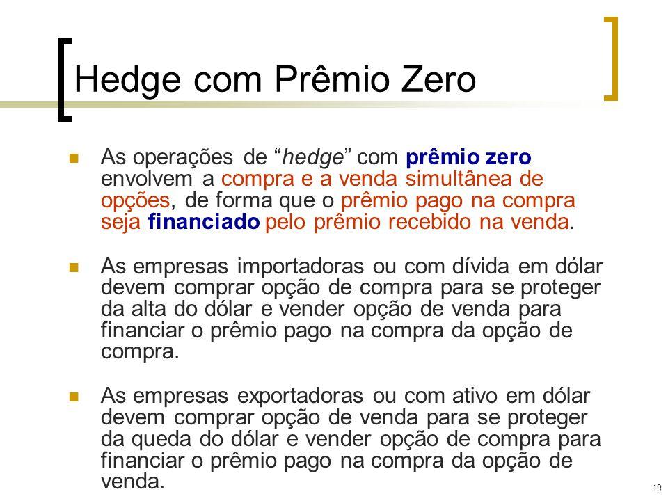 Hedge com Prêmio Zero