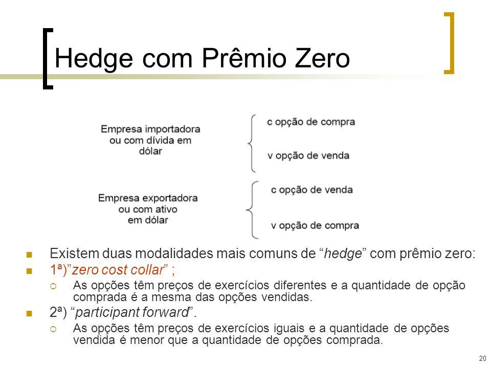 Hedge com Prêmio Zero Existem duas modalidades mais comuns de hedge com prêmio zero: 1ª) zero cost collar ;