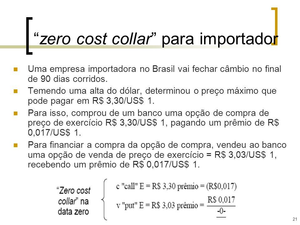 zero cost collar para importador