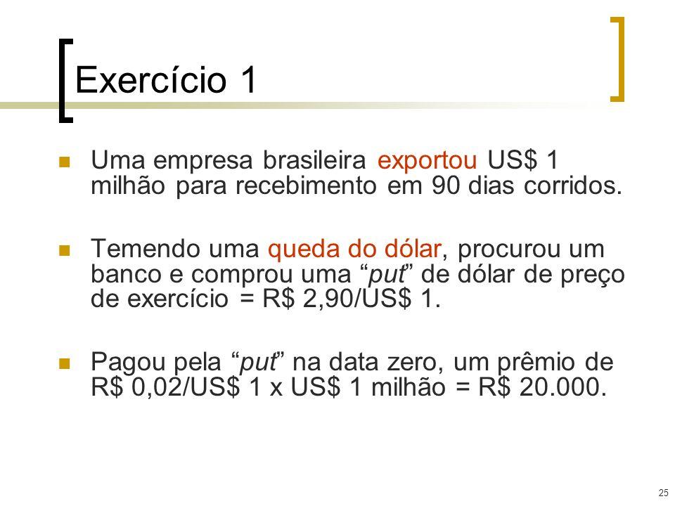 Exercício 1 Uma empresa brasileira exportou US$ 1 milhão para recebimento em 90 dias corridos.