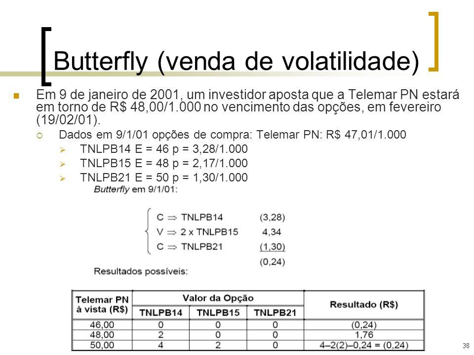 Butterfly (venda de volatilidade)