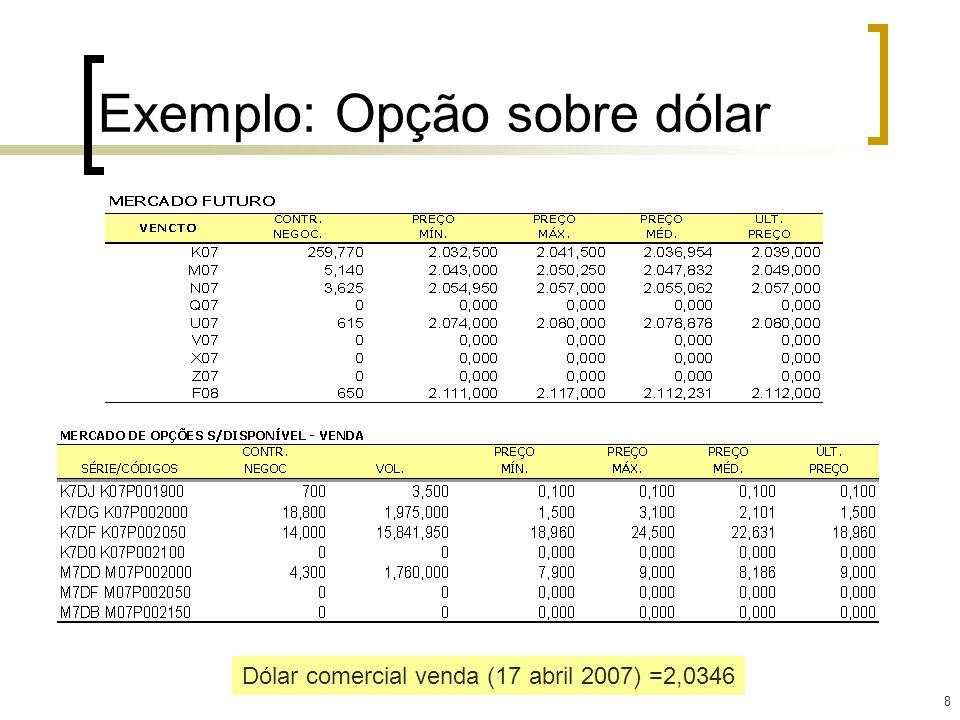 Exemplo: Opção sobre dólar