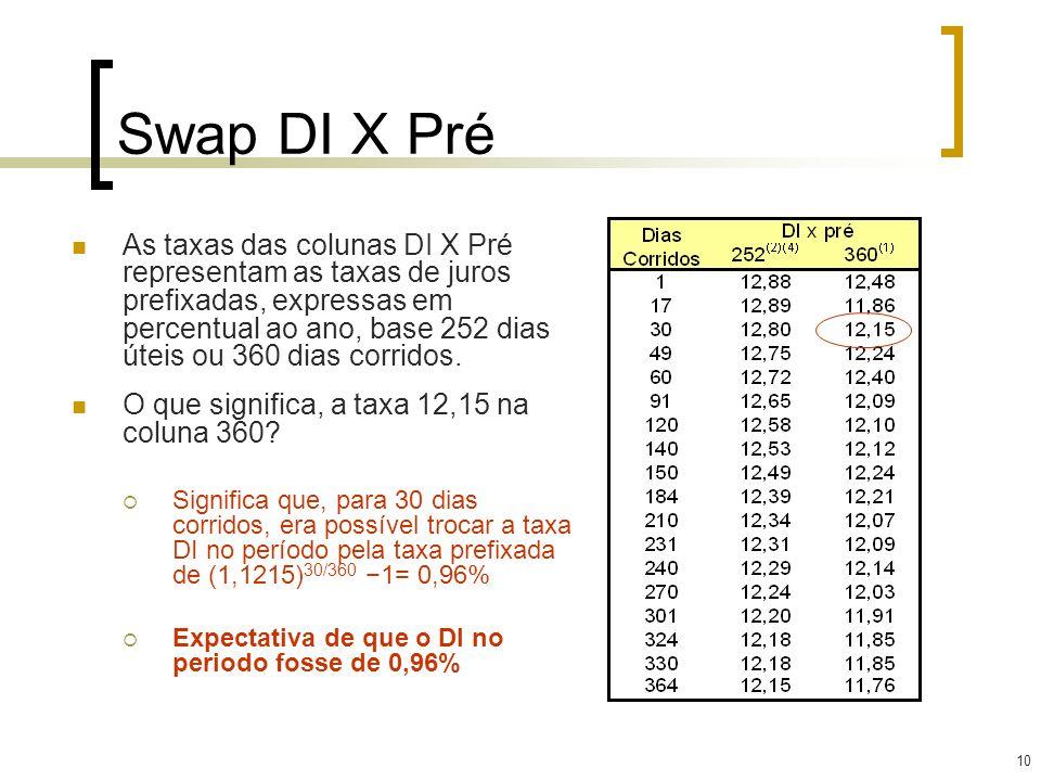 Swap DI X Pré