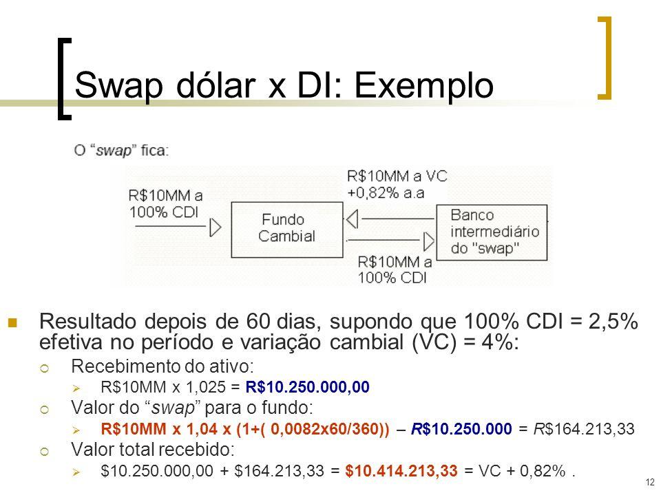 Swap dólar x DI: Exemplo