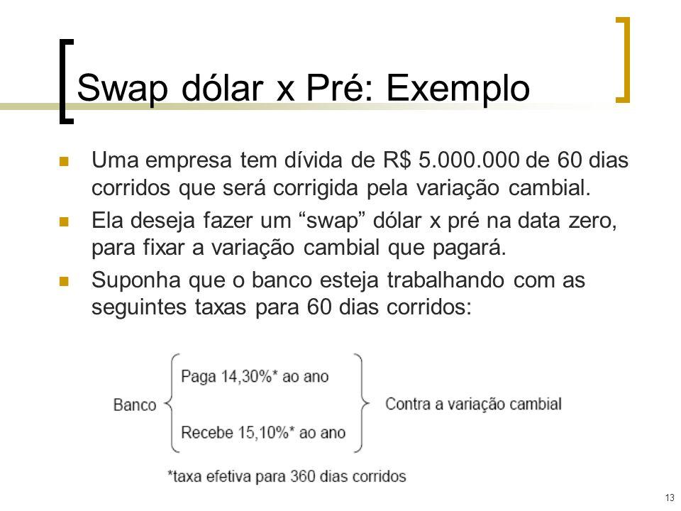 Swap dólar x Pré: Exemplo