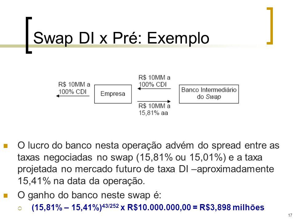 Swap DI x Pré: Exemplo