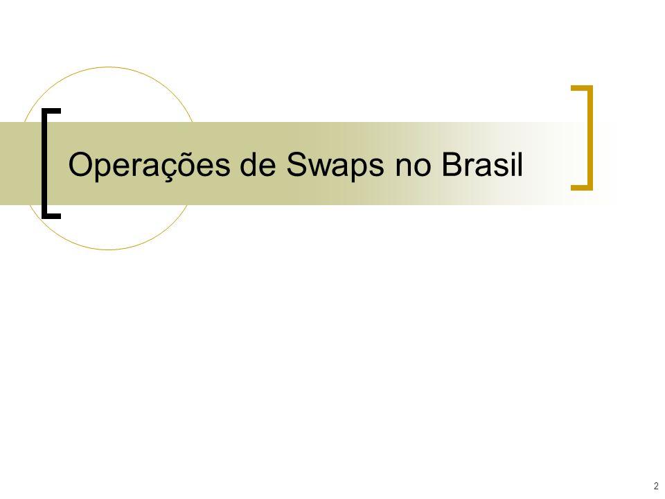 Operações de Swaps no Brasil