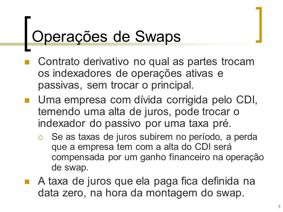 Operações de Swaps Contrato derivativo no qual as partes trocam os indexadores de operações ativas e passivas, sem trocar o principal.