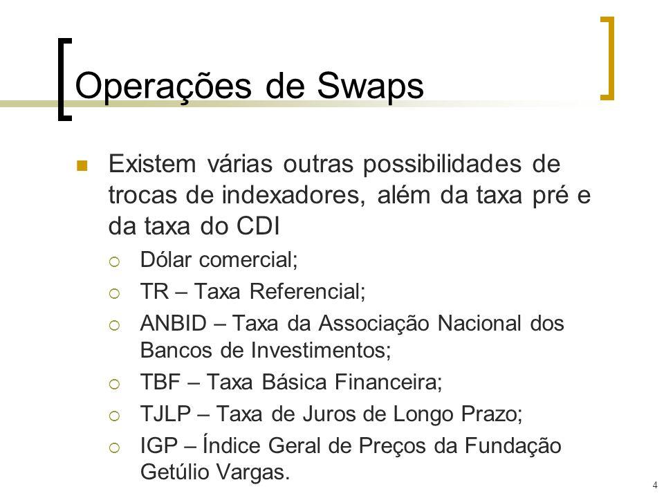 Operações de Swaps Existem várias outras possibilidades de trocas de indexadores, além da taxa pré e da taxa do CDI.