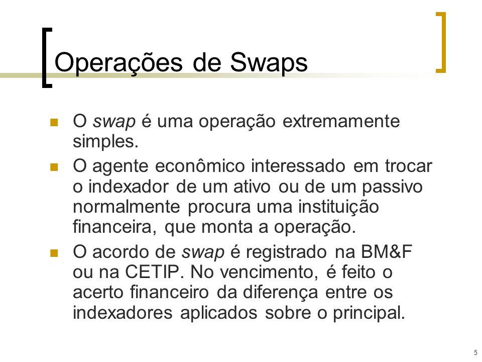 Operações de Swaps O swap é uma operação extremamente simples.