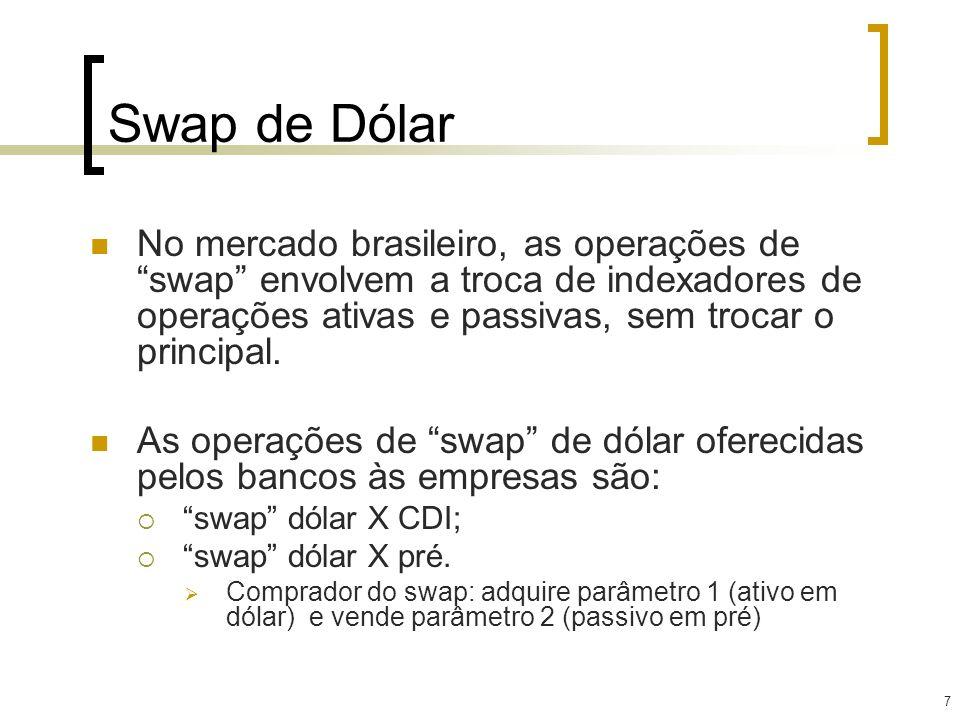 Swap de Dólar No mercado brasileiro, as operações de swap envolvem a troca de indexadores de operações ativas e passivas, sem trocar o principal.