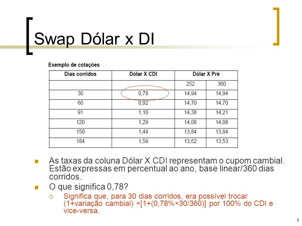 Swap Dólar x DI As taxas da coluna Dólar X CDI representam o cupom cambial. Estão expressas em percentual ao ano, base linear/360 dias corridos.