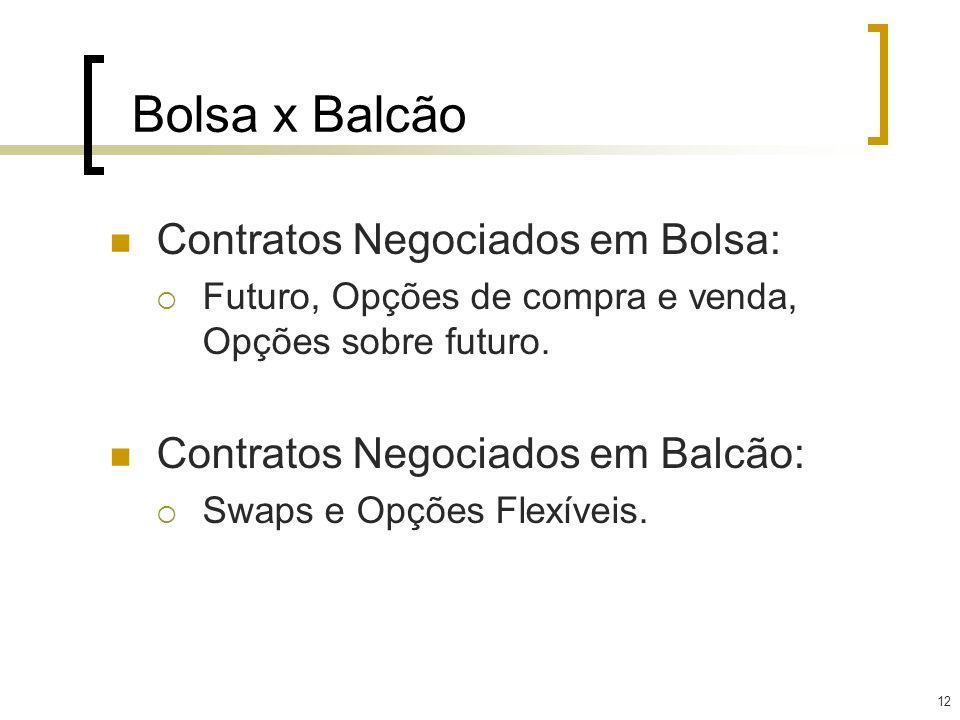 Bolsa x Balcão Contratos Negociados em Bolsa: