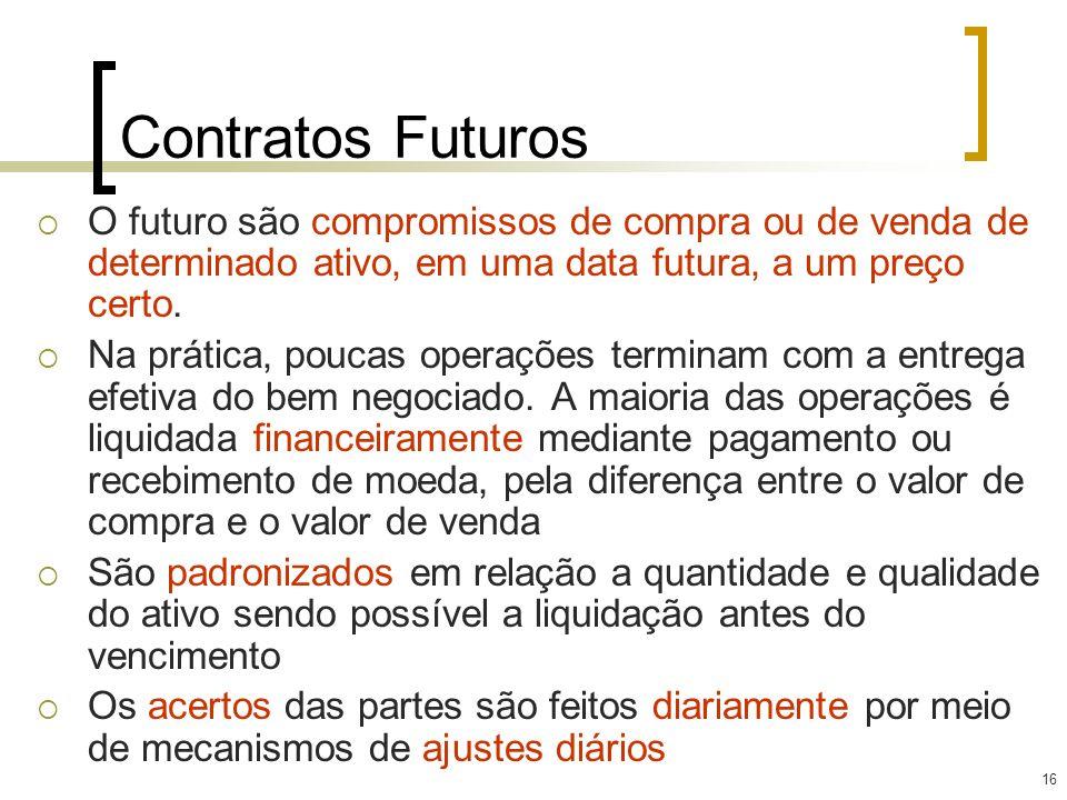 Contratos FuturosO futuro são compromissos de compra ou de venda de determinado ativo, em uma data futura, a um preço certo.