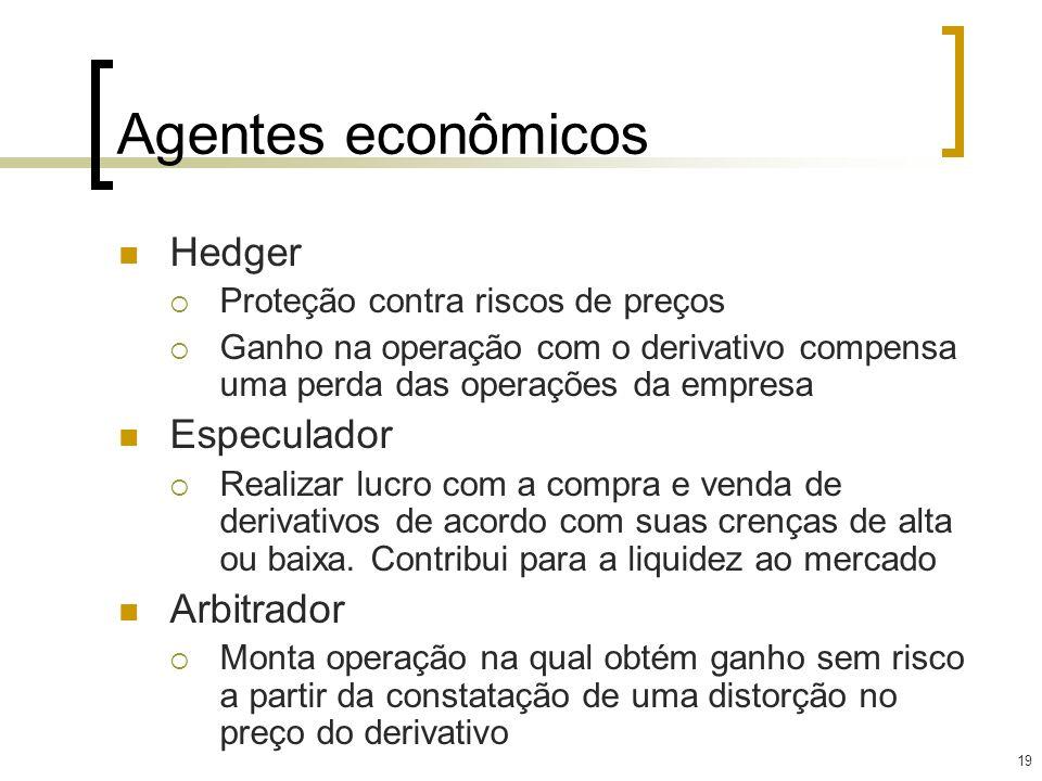 Agentes econômicos Hedger Especulador Arbitrador