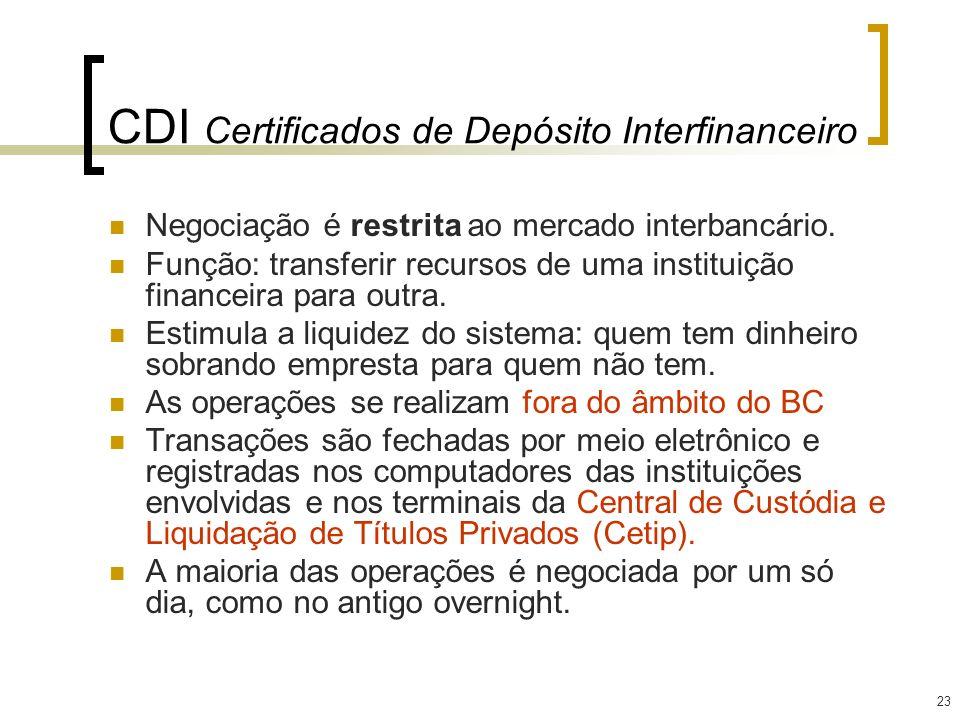 CDI Certificados de Depósito Interfinanceiro