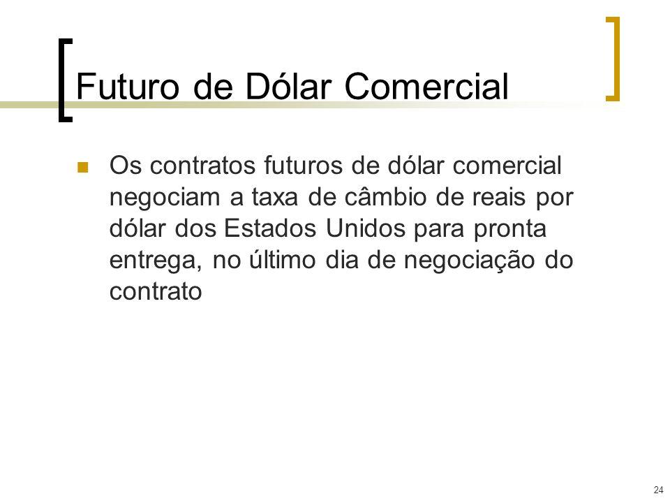 Futuro de Dólar Comercial