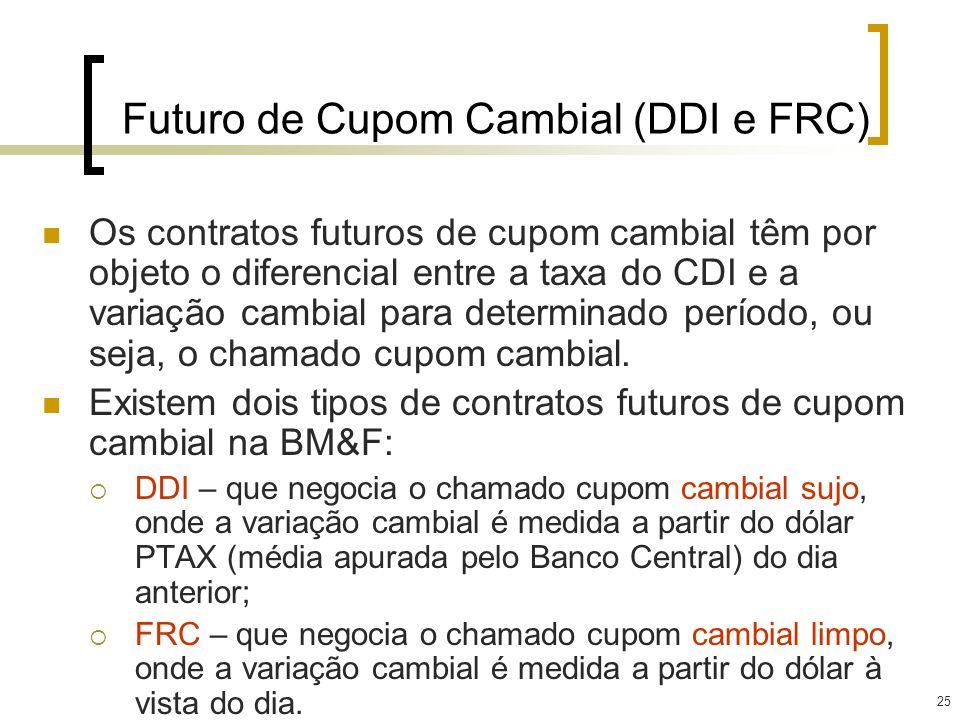 Futuro de Cupom Cambial (DDI e FRC)