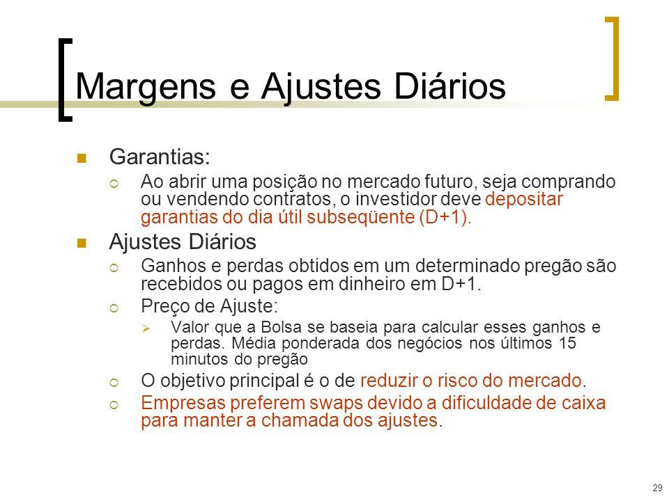 Margens e Ajustes Diários