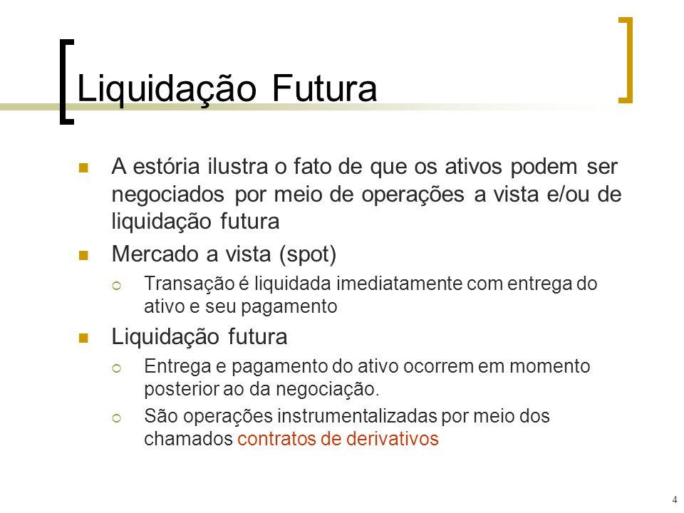Liquidação Futura A estória ilustra o fato de que os ativos podem ser negociados por meio de operações a vista e/ou de liquidação futura.